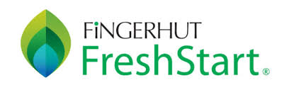 Is Shopping On Fingerhut Worth It For Building Credit