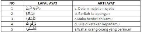 Rpp untuk kelas 1 sd / mi kurikulum 2013 edisi revisi 2018/2019. Soal Usbn Pai Sma 2018 Dan Kunci Jawaban Revisi Sekolah