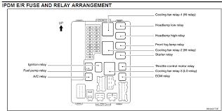 2000 altima fuse box diagram 2000 wiring diagrams instruction manual altima 2007 at 2012 Nissan Altima Fuse Box Location0