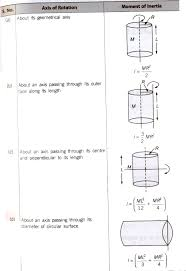Cbse Class 11 Physics Notes Rotational Motion Aglasem