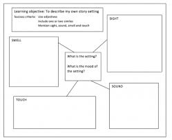 Choose Your Own Adventure Story Template Story Setting Explained For Parents What Is A Story Setting