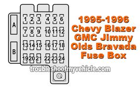 instrument panel fuse box 1995, 1996 chevy blazer (gmc jimmy, olds 95 blazer fuse diagram 1995 1996 chevy blazer (gmc jimmy, oldsmobile bravada) fuse box fuse location and