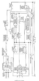 kenmore dryer electrical diagram blow drying kenmore dryer repair schematic reference com answers