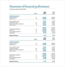 Financial Summary Template Simple 44 Images Of Business Financial Statement Template Word