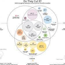 Federalists And Anti Federalists Venn Diagram Federalists Vs Antifederalists Venn Diagram Kadil