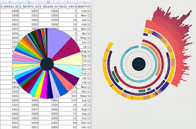 Better Charts Than Excel You Deserve Something Better Than Excel For Creating Charts