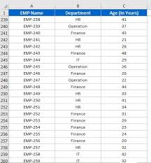 Dynamic Chart With Option Button For Employees Count By Age