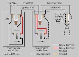 3 way switch wiring electrical 101 Outlet Wiring Design Receptacle Wiring -Diagram