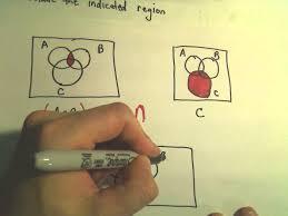 Shade Venn Diagram Venn Diagrams Shading Regions With Three Sets Part 1 Of 2
