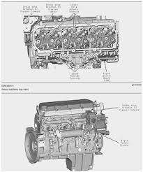 cat engine diagram unique caterpillar c13 engine diagram diagram cat engine diagram marvelous cat c7 acert engine diagram 3208 cat engine diagram wiring of cat