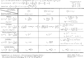 Table 8 1 From Chapter 8 Statistics Of Time And Frequency