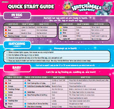 Hatchimals Twins Color Chart Hatchimals Emotions Related Keywords Suggestions