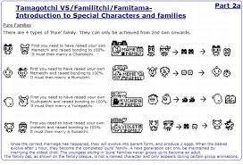 Tamagotchi Familitchi Growth Chart Tamagotchi V5 Connection Familitchi I E Famitama
