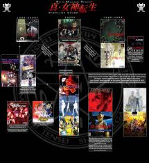 Smt Multiverse Chart Assuming All The Games Exist And Are Connected In A Single