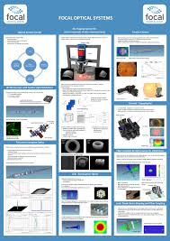 Applied Design Examples Poster Hightech Optical System Design Examples Of Applied