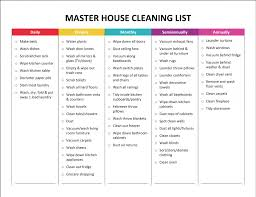 House Cleaning Chart 006 Template Ideas House Cleaning Schedule Checklist