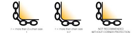 Safe Use Of Grade 8 Chain Slings