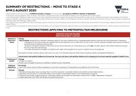 On the next day after i uploaded my. Abc Melbourne On Twitter Sweeping New Restrictions Including A Night Time Curfew Will Be Imposed Across Melbourne Under Stage Four Restrictions From Tonight Regional Victoria Will Move To Stage 3 Restrictions Here S A