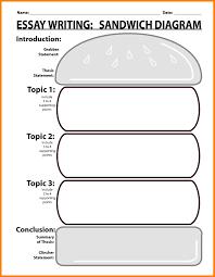 paragraph essay outline pdf introduce letter sample for p  4 5 paragraph essay outline pdf introduce letter sample for p