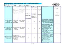 Sports Club Risk Assessment Template Alawe