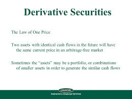 Derivative Securities Law Of One Price Payoff Diagrams For
