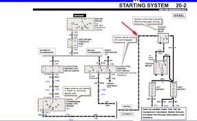 7 3 ford starter wiring diagram wiring diagram sequence 7 3 ford starter wiring diagram wiring diagram basic 7 3 ford starter wiring diagram