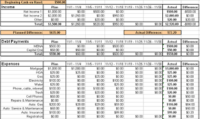 Personal Expense Tracking Sample Expense Tracking Spreadsheet Monthly Personal Expense Tracker