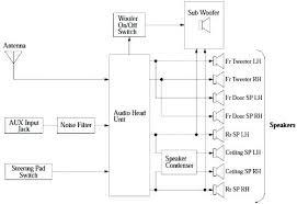 70 volt speaker system wiring diagram cruiser audio circuit diagrams In-Wall Speaker Volume Control Wiring Diagram at 70 Volt Speaker System Wiring Diagram
