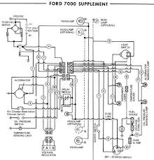 ford 7000 alternator will not charge yesterday s tractors if not you likely have a blown fuse coming from the key switch that can indeed prevent it from charging either that or the wire