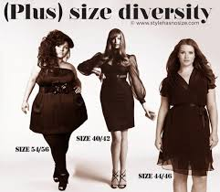 am i plus size plus size diversity style has no size