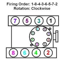 350 firing order diagram for 79 buick regal fixya i need the firing order for a 1971 buick skylark