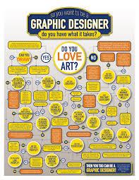 Become A Graphic Designer Are You Badass Enough To Be A Graphic Designer 123rf