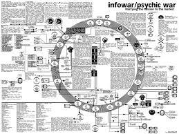 Nwo Chart World Government Media Charts
