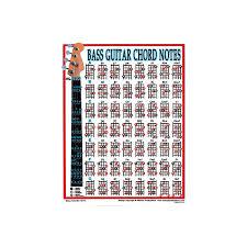 Guitar Chart Walrus Productions Bass Chord Note Mini Chart