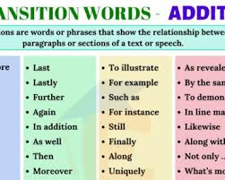 Transition Words Linking Words English Study Online
