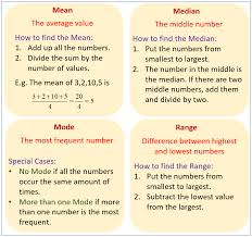Mean, Median, Mode and Range (examples, solutions, worksheets ...