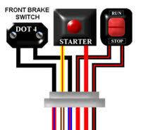 95 cbr900rr wiring diagram somurich com 95 cbr900rr wiring diagram honda cbr900rr fireblade 1995 usa colour wiring loom diagramrh kojaycat