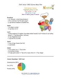 We Are Happy To Share Our Sample Meal Plan For Younger