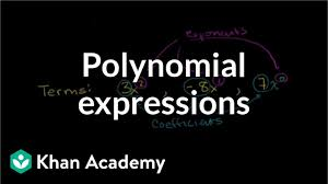 Naming Polynomials Chart The Parts Of Polynomial Expressions Algebra Video Khan