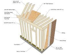 stud frame construction