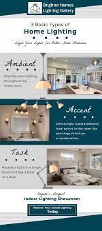 Image Recessed Brighter Homes Lighting Indoor Lighting Eugene Understanding Task Accent And