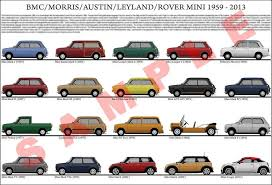 Bmw Model Chart Details About Mini 1959 To 2012 Model Chart Poster Print Bmc