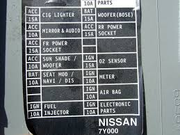 for nissan pathfinder fuse box for automotive wiring diagrams description f0173 for nissan pathfinder fuse box