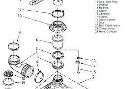 kenmore ultra wash dishwasher parts. brilliant kenmore dishwasher pump problems drain ultra wash parts designs r