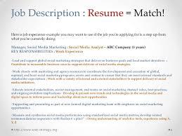 Social Media Marketing Job Description Best Job Hunter 4848 Free Sample