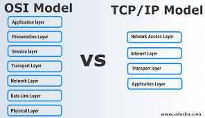 Osi Model Vs Tcp Ip Model Top 7 Useful Differences To Learn