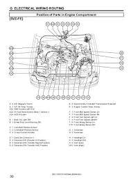 1zz Fe Ecu Wiring Diagram - Trusted Wiring Diagrams