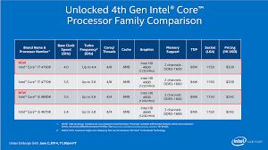Intel I5 Speed Chart Core I5 Comparison