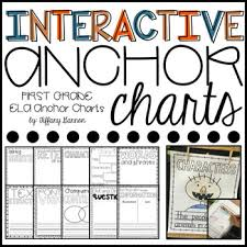 Ela Interactive Anchor Charts Literature And Informational Text