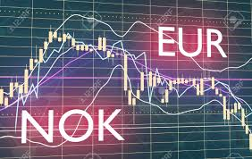Forex Candlestick Pattern Trading Chart Concept Financial Market